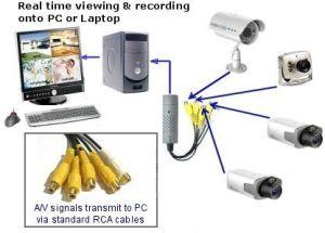 4channel USB2.0 DVR Easycap videosicherungs-Adapter