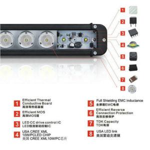 40Вт Светодиодные кри работу в один ряд ламп лампы освещения