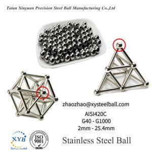 Transferência de bola roda Skate Acessórios para a indústria de esferas de aço inoxidável