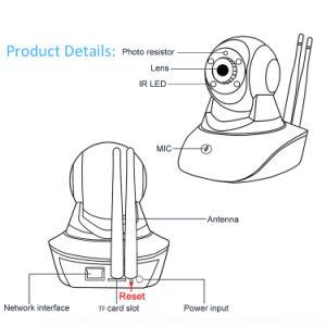 720p casa inteligente cámara IP inalámbrica con ranura para tarjeta TF 128g