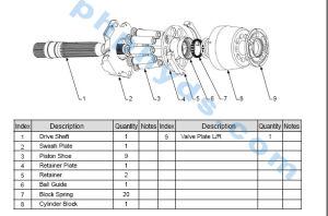 Roterende Groep Rexroth A11vlo50, A11vlo75, A11vlo95, A11vlo130, A11vlo160, A11vlo190, A11vlo250, A11vlo260 van de Uitrustingen van de Reparatie van de Delen van de Pomp van de Zuiger van de vervanging de Hydraulische