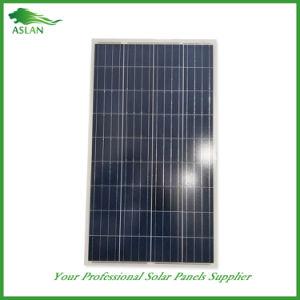 De Projecten van het zonnepaneel
