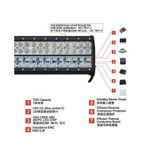 9 Automobiel LEIDENE van de Rij van de duim 108W Lichte Staaf voor 4X4