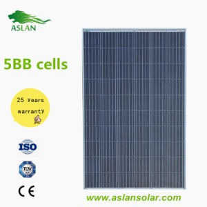 5bb солнечная панель с точки зрения затрат в расчете на ватт Азии, Ближнего Востока и Африки