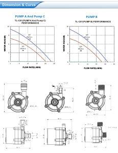Brushless MiniPompen Met duikvermogen van gelijkstroom