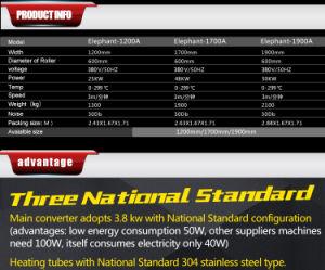 Energiesparende starke Luxuxrollenwärme-Presse-Maschine 1700A