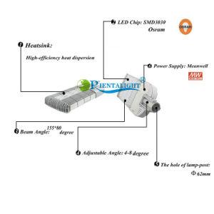 LEIDENE Osram van het Omhulsel van het aluminium Waterdichte Openlucht250W IP67 Straatlantaarn