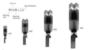 La vía de la línea de cojinete de rodillos de W1W1X RM1 RM1 2RS para riel guía deslizante