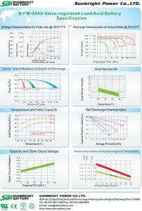 Не нуждается в обслуживании 12V38ah глубокую цикла солнечной батареи питания