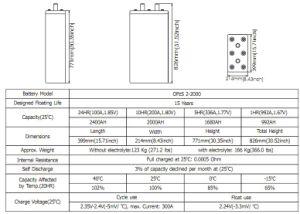 Bateria Opzs Série 2V2000AH com placas tubulares para Telecom/UPS/Segurança/ferroviário/Medical/Alarme/TV a cabo Execução