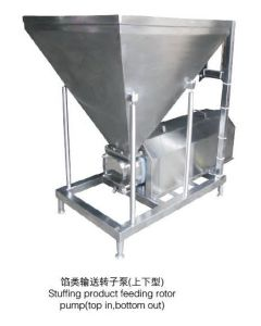 Product Feeding Rotor Pump (Top innen, Bottom heraus) anfüllen