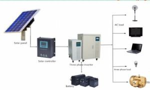 1kw/2kw/3kw/5kw 10kw-100kw weg von den Rasterfeld-Ausgangssolarinstallationssätzen/Panel/Energie-Stromnetz