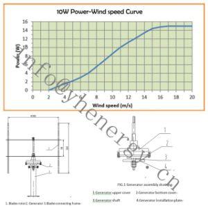 Vawt 바람 터빈 발전기 10W 20W 30W