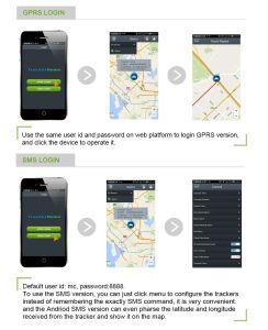 2017 Nueva llegada Chip GSM GPS coche GPS Tracker Tk103b con el sensor de combustible/Sos Botón de pánico