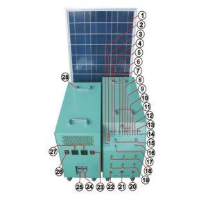 高性能のホームアプリケーションのための携帯用太陽ホームシステムか太陽発電機