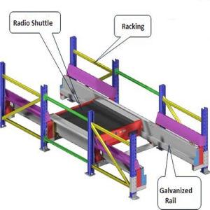 فولاذ مستودع تخزين آليّة راديو مكّوك ترفيف