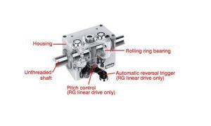 Высокое качество подвижного кольца кабель проходит через блок привода