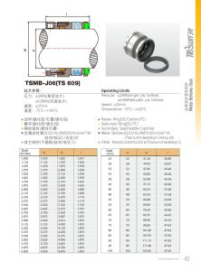 Junta de fole Tsmb Trisun Metal-J06, John Crane 609 Junta abaixo