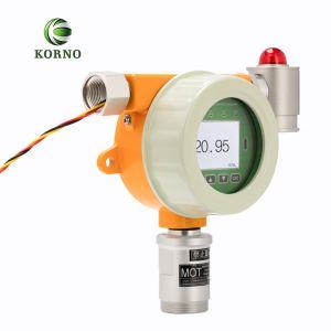 De uitstekende kwaliteit Vaste Zender van het Gas van het Chloride van de Waterstof (HCl)