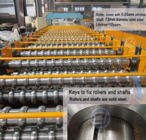 ISO9001/Ce/SGS/Soncapの機械工場の価格を形作る油圧自動的に電流を通された波形の屋根ふきの二重層ロール