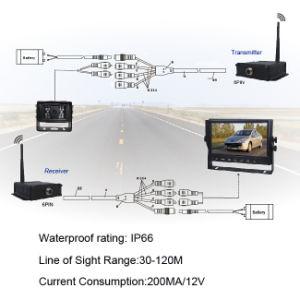 Digitale Draadloze Zender DC12-32V 2.4GHz en Ontvanger