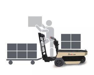 2.5t de gezette Volledige Elektrische Tractor van het Slepen