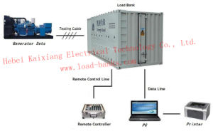 1000 ква резистивная нагрузка реагирования банка для проверки генератора