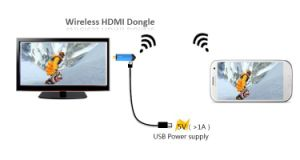 De Dongle van Android4.2 HDMI met Bluetooth