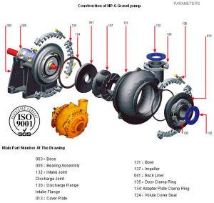 Riem voor de Riem van de Motor van de Pomp van de Dunne modder