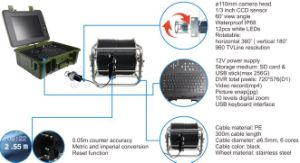 De Camera's van het Boorgat van de put voor goed Inspectie