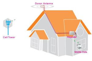 Pantalla de LED 1920MHz de la señal de celular GSM1920Extensor MHz Amplificador de señal de red, el repetidor de señal GSM