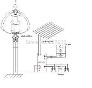 400W 12V AC Permannet Vertical Imán pequeño generador eólico a la venta (SHJ-NEV400T4).
