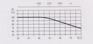Dfy (t) с ручного топливоподкачивающего насоса на полупогружном судне многоступенчатым центробежным насосом