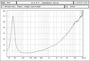 PA 스피커 시스템을%s 18 인치 직업적인 오디오 건강한 직업적인 확성기 Subwoofer