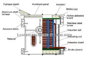 中国の製造の販売のための中間の頻度誘導の鉄の溶ける炉