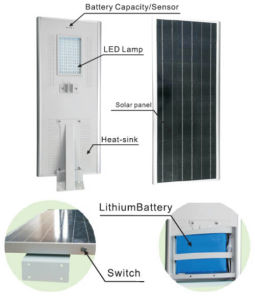 60W todos en un panel solar LED 30W con batería de litio de la luz de la Ruta Solar solar de la luz de la calle de la luz solar para Street