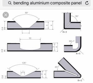 Materiale del contrassegno/comitato del composto della scheda Material/ACP/Acm/Aluminum insegna luminosa