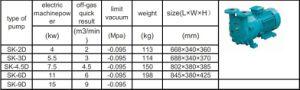Sk-9d la bomba de vacío de anillo líquido para la placa de la línea de extrusión de hojas&