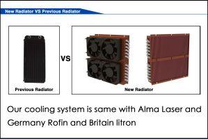 아주 새로운 시스템을%s 가진 새로운 갱신 808nm 다이오드 Laser