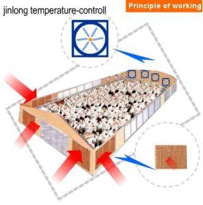 Молоток вытяжной вентилятор для фермы Poutry / Pig Farm/коровы питателя