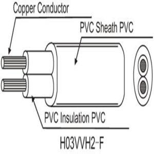 調和させていたヨーロッパの軽量適用範囲が広いコードVDEの承認PVC H05vvh2-F適用範囲が広く平らな電源コード