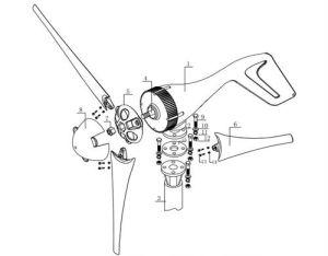 Gerador horizontal pequeno novo 12V 24V ISO/Ce de Tubine do vento de Maglev do baixo custo do estilo