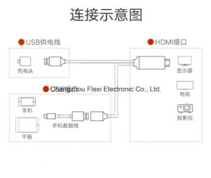 2m 4K Tipo C USB Tipo C para cabo HDMI CABO HDTV Conversor inteligente AV
