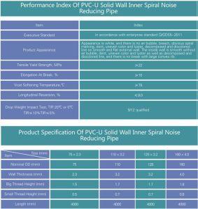 排水の給水系統のためのPVC固体壁の管