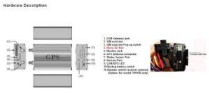 Verfolger-Echtzeitaufspüreneinheit Syatem Tk103A Fahrzeug-Auto GPS-SMS GPRS