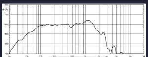¡Altavoz L18/6616-18 Buena Regeneracion! Componente de Parlante Bajo 18 Pulgadas