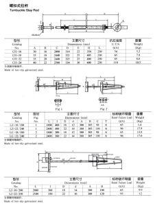El tensor de la varilla de Estancia por la pole de Hardware de la línea de accesorios eléctricos