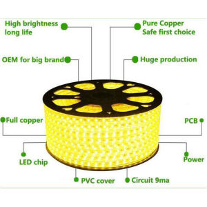 Epistar SMD5050 Flex LED Strips IP67 with CE certificate