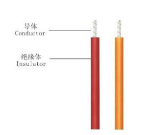 Cavi di riscaldamento della gomma di silicone