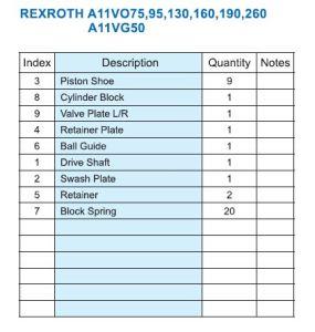 Rexroth A11vlo190 A11vlo260の具体的なポンプ部品